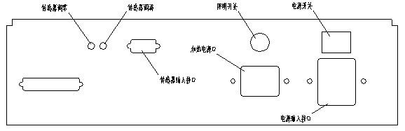 1. 整个设备放置在一个水平的平台上,调整承载表面相对水平。设备后面与墙壁之间的距离不应小于100mm。 2. 控制仪使用供电电压为AC220V 、50Hz ,如使用的电源电压波动较大时(超过220V 的10%),应采用稳压设备,保证仪器的正常使用,供电电压不符合要求时,禁止使用操作设备,否则将会导致仪器的严重损坏。 3.