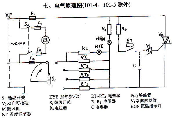 101系列电热鼓风干燥箱使用说明书