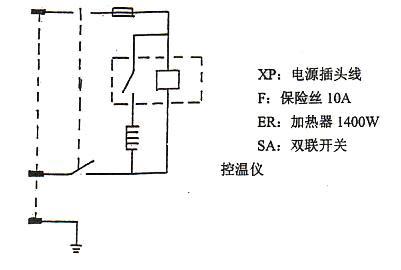 dzf型电热恒温真空干燥箱使用说明书