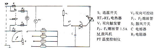 本干燥箱是采用对流通风式结构,冷空气自底部进风孔进入,热空气自顶部风顶逸出。冷空气经底部加热器加热后,一面直接经底板小孔进入室内,一面经内室左侧花板孔进入内室。由于电动鼓风机促使室内热空气机械对流。使室内温度均匀性较非鼓风式干燥箱更为均匀。 箱体外壳采用薄钢板焊接而成,隔热层充填保温材料,以保持箱体有良好的效能,外部喷漆工艺,装饰零件美观,不易生锈。 培养箱外门为薄钢板。采用双层玻璃观察窗,便于直观地观察试验情况,拉手与锁紧装置一体化,铰链装置,启闭灵活,外门与箱门框用硅橡胶密合,防止热气外逸电器零件均装
