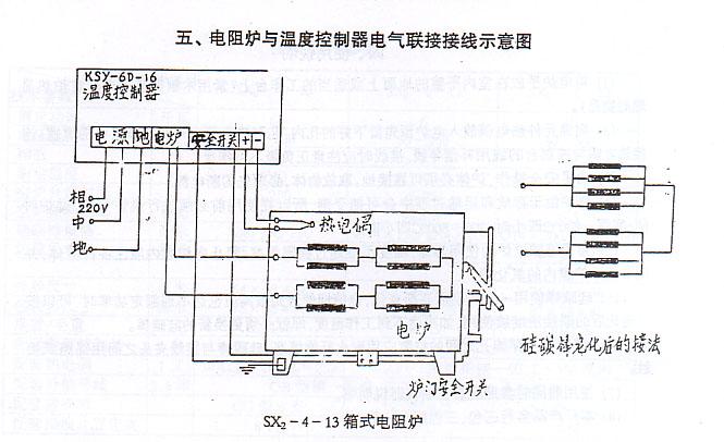 四、使用说明 1、将电炉平放在室内平整的地面上或适当的工作台上(禁止用木制架且远离其它怕热易燃物品)。 2、测温元件热电偶放入电炉预先留下好的孔内 ,孔与热电偶之间的空隙用石棉填塞。连接热电偶与控制台的线用补偿导线。接线时应注意正负极不可接反。 3、为了安全操作,炉体必须可靠接地。取放物体,必须先切断电源。 4、电炉由于存放和运输过程中会可能受潮,所以在使用前必须进行烘炉干燥,烘炉时室温200 4小时 ;200600 4小时 5、为了维护电炉的使用寿命,温度不准超过极限温度。禁止向炉膛内灌注各种液体