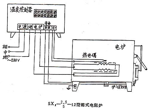 电阻炉与温度控制器电气联接接线示意图