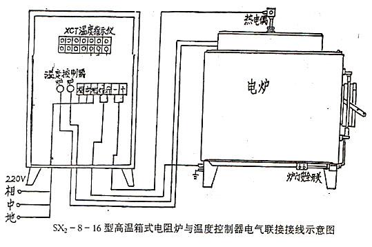 五,电阻炉与温度控制器电气联接接线示意图